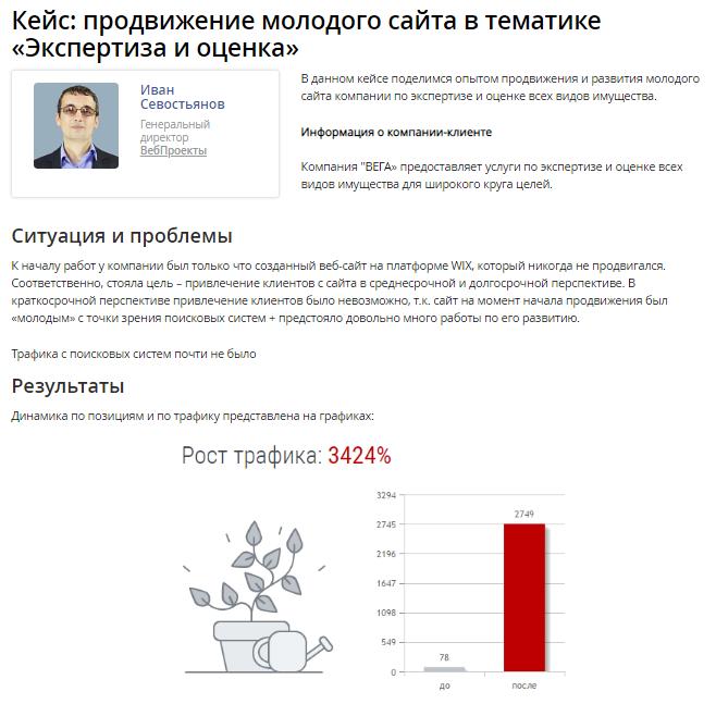 Раскрутка сайта с гарантией Улица Черемушки (поселок Ерино) без рекламы в интернете скачать бесплатно