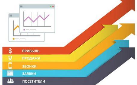 студия дизайна яндекс директ вэб дизайн разработка логотипа esume/work
